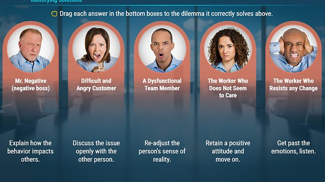 ATTITUDE!™ Resolving Difficult Situations in the Workplace (eLearning Classic)