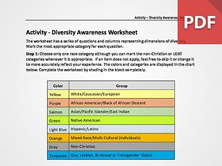 Diversity Awareness Worksheet