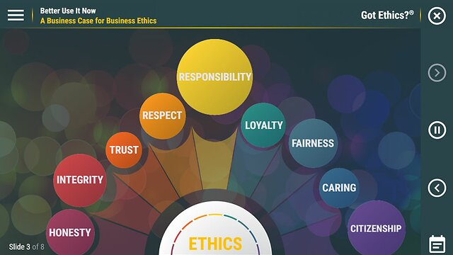 Got Ethics?® Better Use It Now