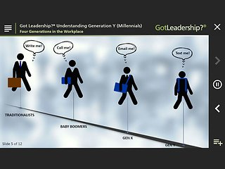 Got Leadership?™ Understanding Generation Y (Millennials)™