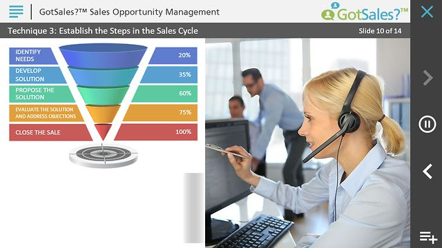Got Sales?™ Sales Opportunity Management