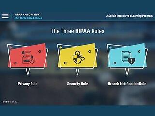 HIPAA - An Overview