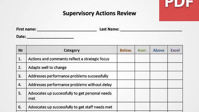 Supervisory Strength Assessment