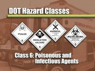 Understanding the Hazard Classes