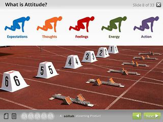 Attitude:  The Choice is Yours™: An Advantage eLearning Course