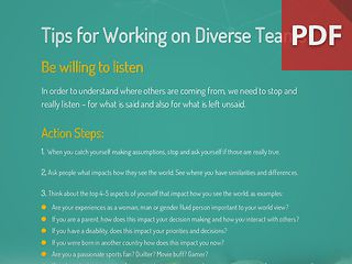 Be Willing to Listen – Workplace Mini Poster