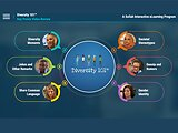 Diversity 101™ Leveraging the Power of Inclusion, Equity & Respect (eLearning)