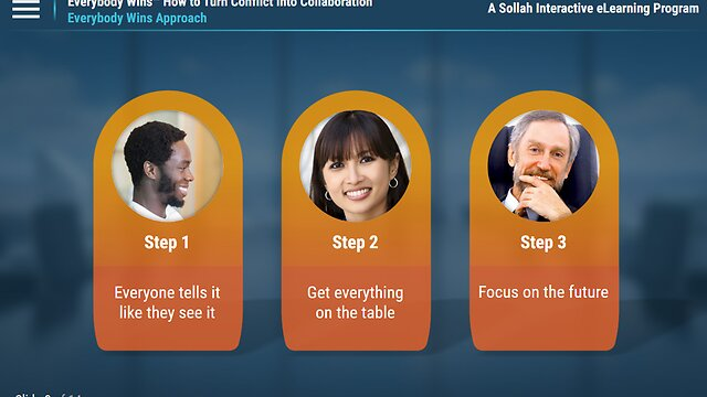 Everybody Wins: How to Turn Conflict into Collaboration