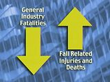 Fall Protection: Taking Fall Protection to Greater Heights™