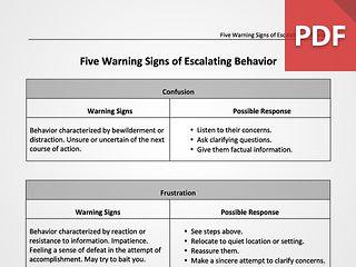 Five Warning Signs of Escalating Behavior