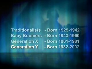 Generations - Program Opening/Generations & M.E.E.T. Model Explained