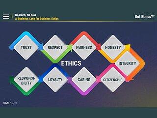 Got Ethics?® No Harm, No Foul