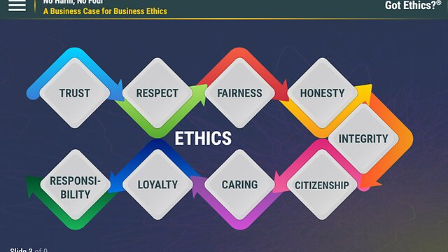 Got Ethics?® No Harm, No Foul