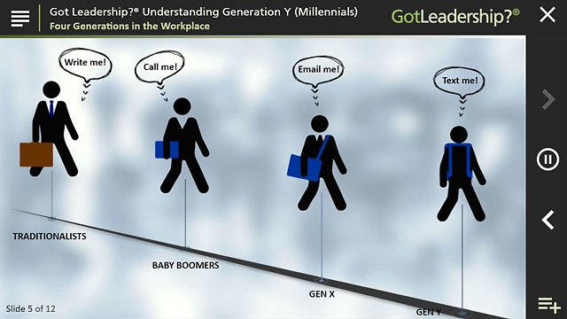 Got Leadership?™ Understanding Generation Y (Millennials)™