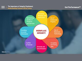 Got Performance?® The Importance of Integrity (Employees)