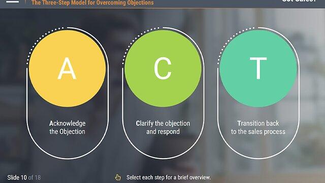 Got Sales?™ Handling Objections