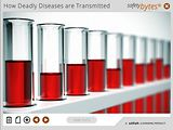 SafetyBytes® - Bloodborne Diseases: Handling Specimens