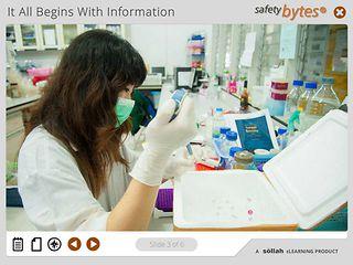 SafetyBytes® - HazCom: Routes Of Exposure