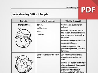 Understanding Difficult People