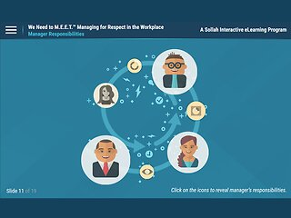 We Need to M.E.E.T.™: Managing for Respect in the Workplace - eLearning Classic